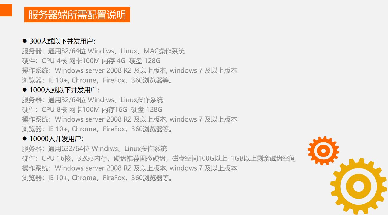 网上考试系统服务器配置说明